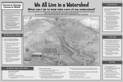 Watershed Poster (back)